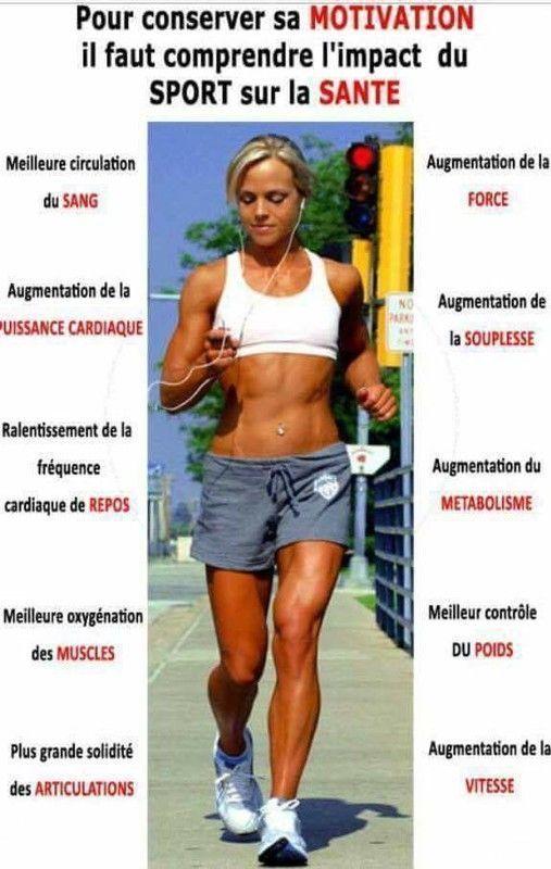 Coach Bien Etre Herbalife Nutrition